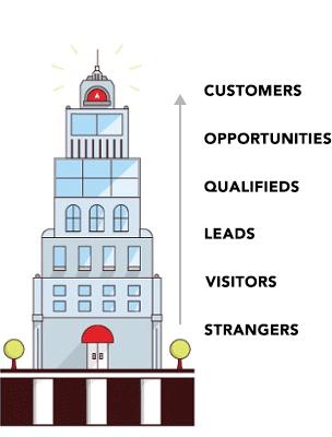 the-elevator-formula-elevator-agency