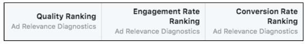 Facebook Quality Score - 3 Parts
