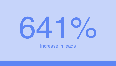 Increase in Leads | Digitopia