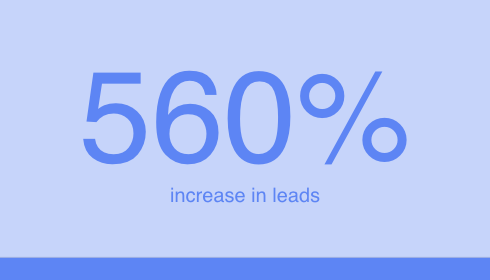 560% Increase in Leads | Digitopia