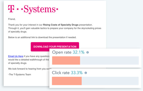 T-Systems Automated Nurturing Emails | Digitopia