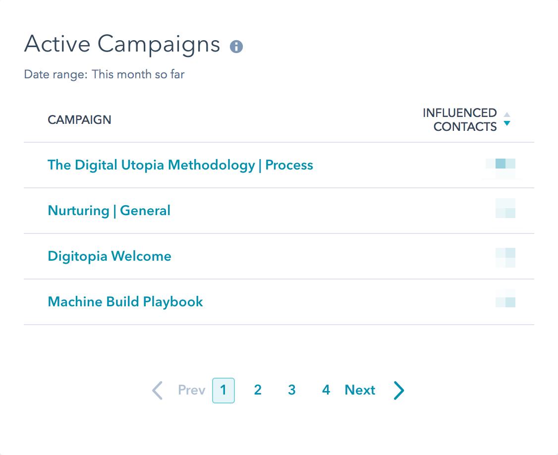 hubspot-report-campaign-activity