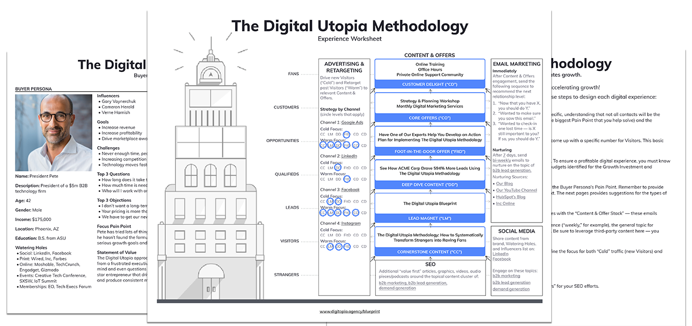 digital-utopia-methodology-blueprint