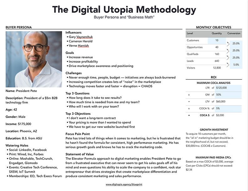 digital-utopia-methodology-buyer-persona