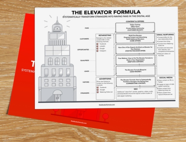 The Elevator Formula, an innovative digital marketing strategy
