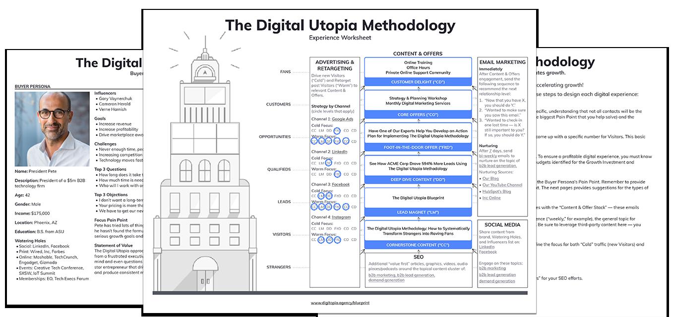 The Digital Utopia Methodology Blueprint - Digitopia