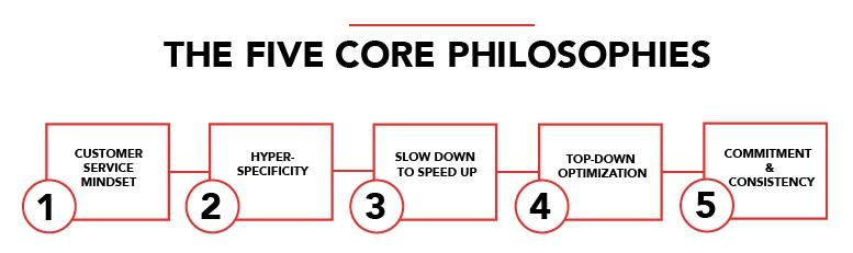 five-core-philosophies