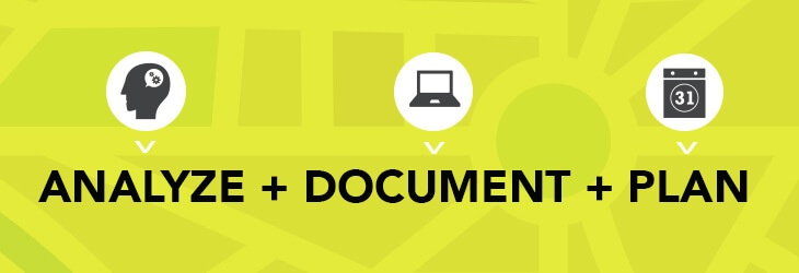 Analize Document Plan