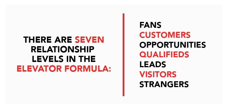 seven-relationship-levels