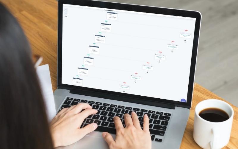 Build Complex Workflow in HubSpot