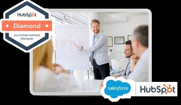 HubSpot Salesforce Integration Setup by Digitopia