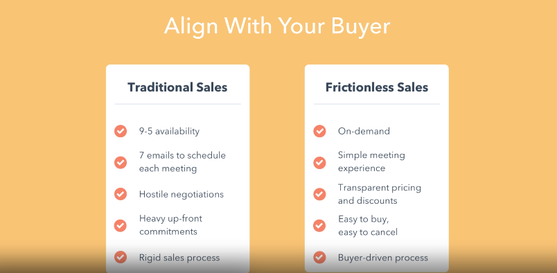 HubSpot Align with your buyer