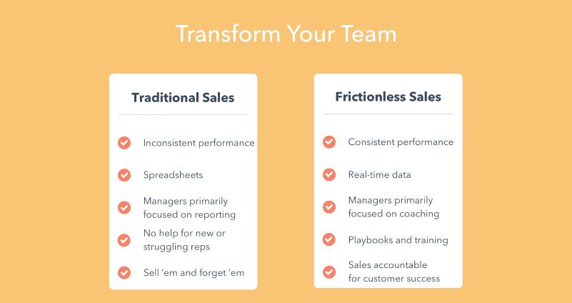 HubSpot Transform you team