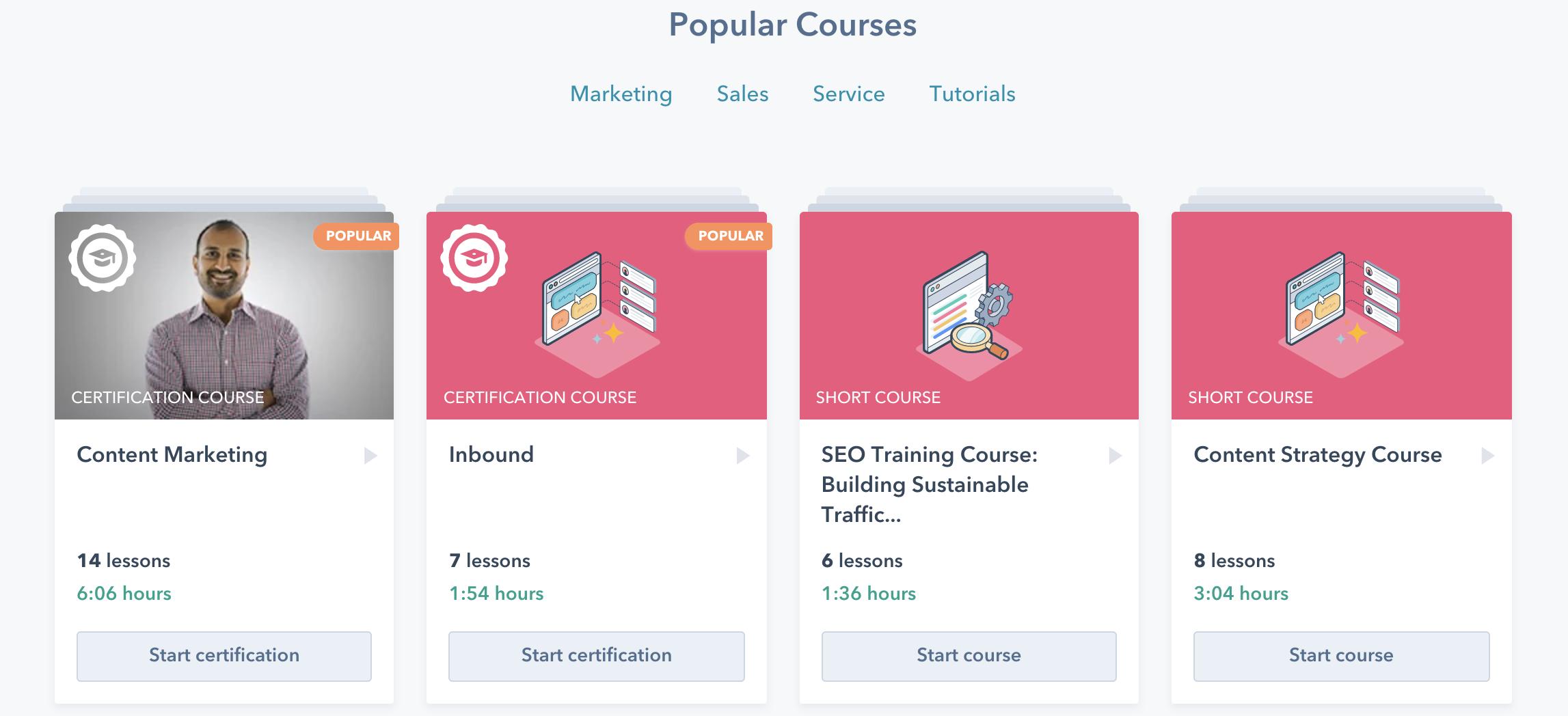 Popular HubSpot Courses